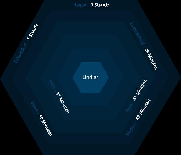 Lindlar-Industrie - Freiformschmiede - Formgebung im Ringwalzwerk - Chr. Höver & Sohn - Zertifzierte Präzision für anspruchsvolle Anwendungen